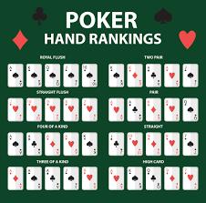 Penjelasan Lengkap Urutan Susunan Kartu Judi Poker